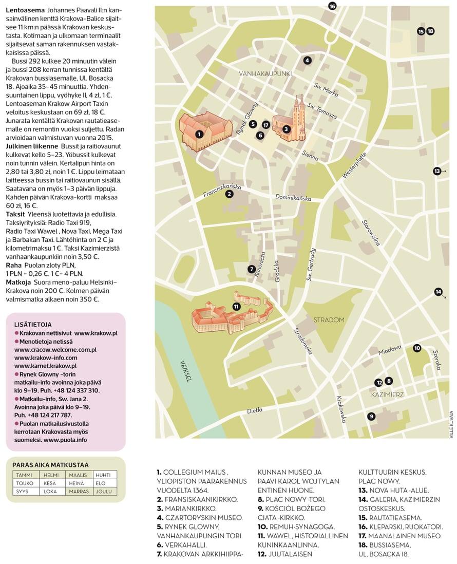 Krakova Parhaat Ravintolat Kahvilat Baarit Shoppailut Museot